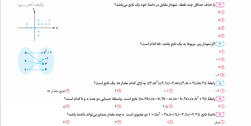 ریاضیات تجربی جامع آی کیو گاج